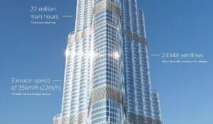 Burj Khalifa, Google Street View