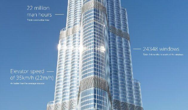 Visite virtuelle de la tour Burj Khalifa avec Street View