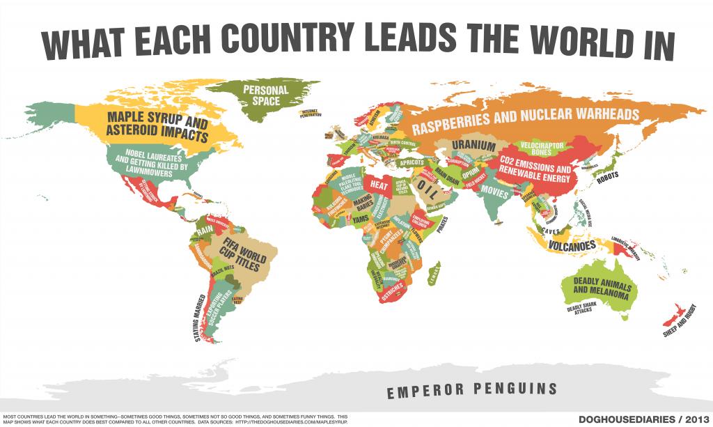 Ce que chaque pays fait de mieux
