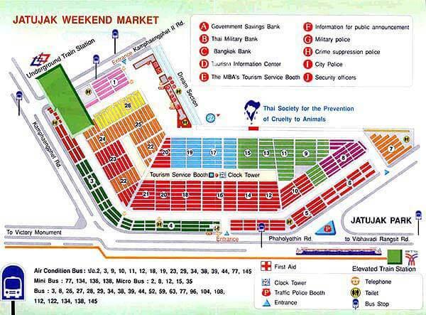 chatuchak-marché-bangkok