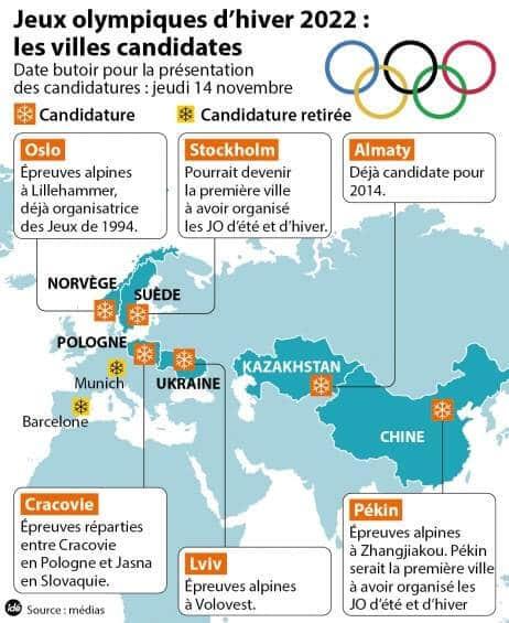 jeux-olympiques-2022