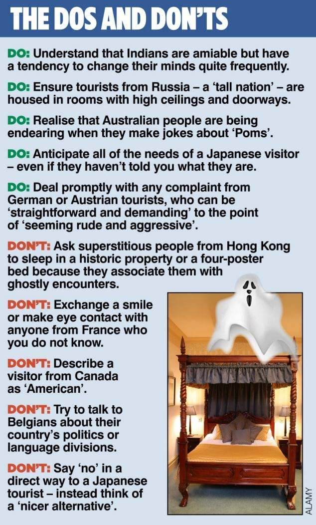 Do and don'ts de VisitBritain