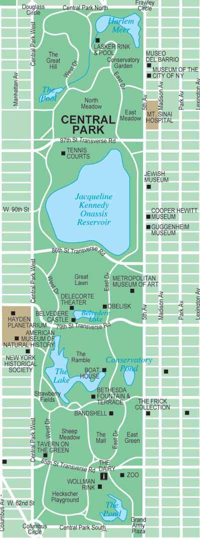 Carte Central Park