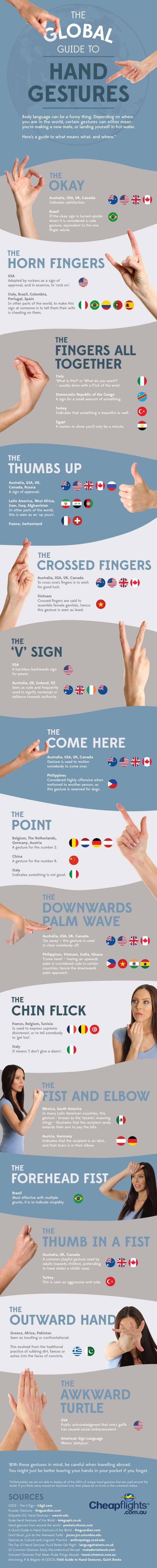 Infographie des gestes obscènes à éviter dans certains pays du monde