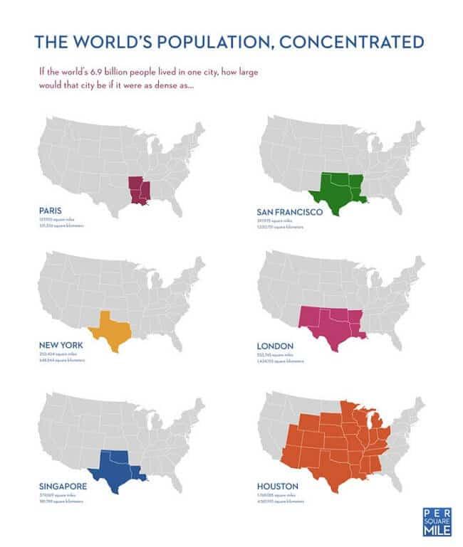 22-concentration-population-mondiale