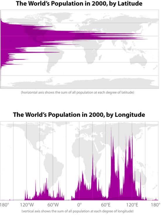 29-population-an-2000-longitude-lattitude
