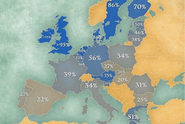 Carte conversation anglais pourcentage