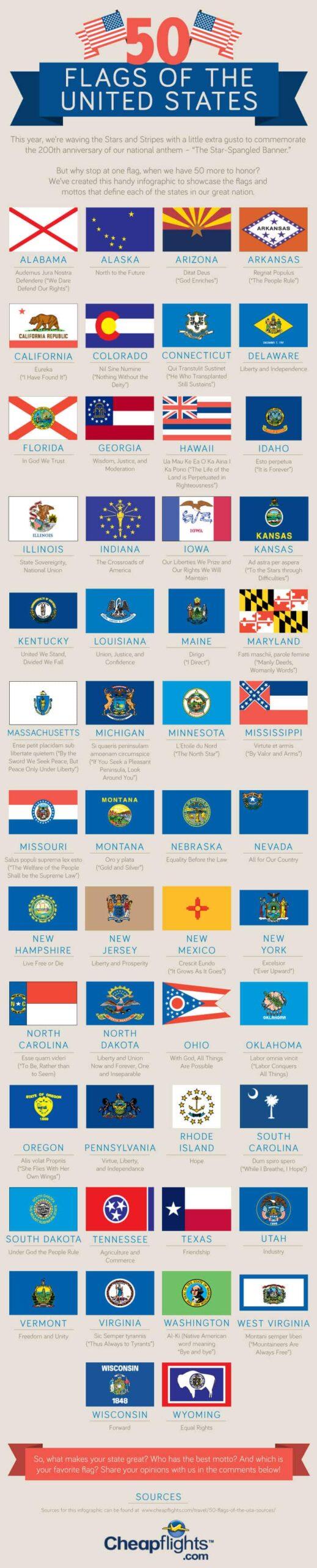 50 drapeaux des 50 Etats des Etats-Unis