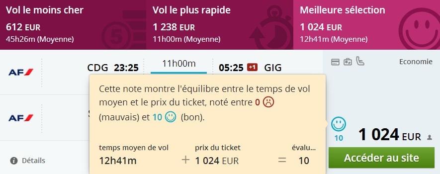 Priorité Momondo Temps coût