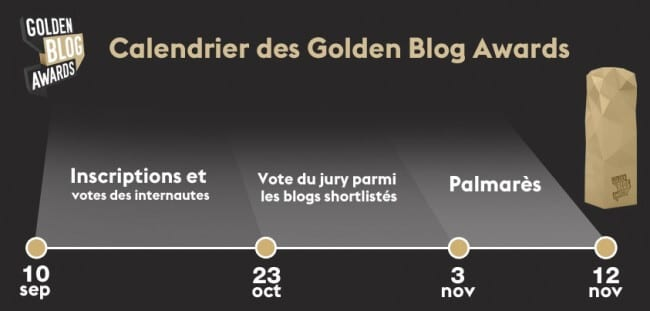 Calendrier des Golden Blog Awards 2014