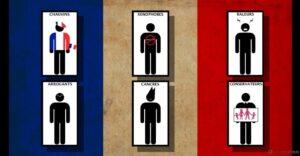 Francais vus à l'étranger