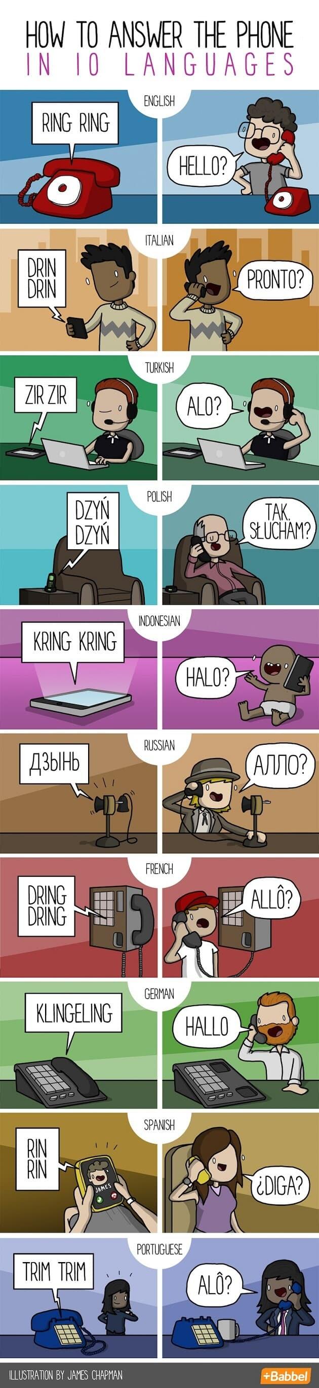 Infographie comment répondre au téléphone en 10 langues différentes