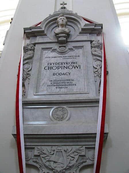 Coeur, Chopin, Varsovie