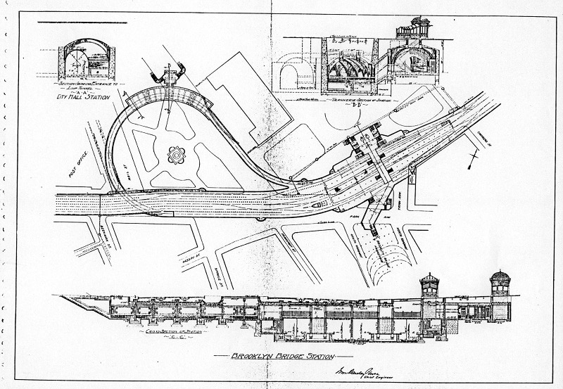 Plan de la City Hall Station, New York
