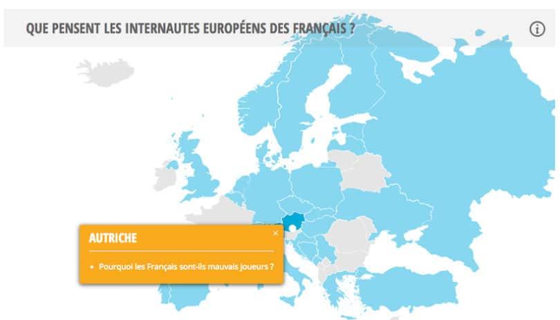 Clichés sur les français en Autriche
