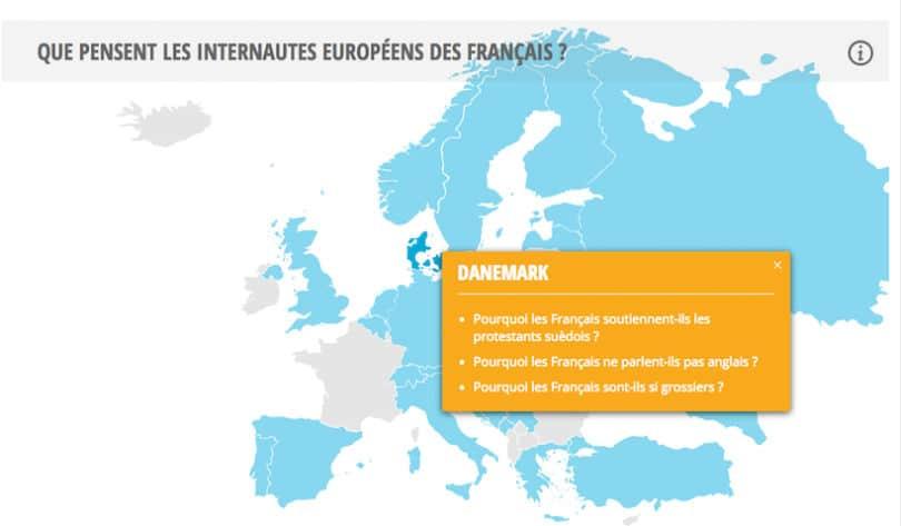 Clichés sur les français au Danemark