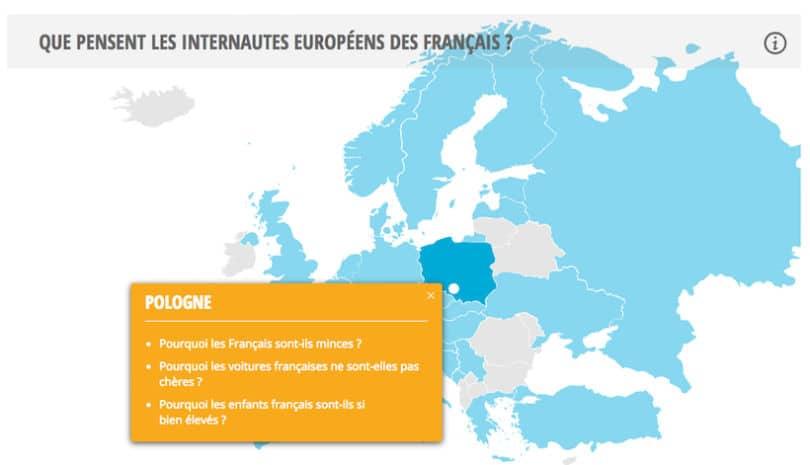 Clichés sur les français en Pologne