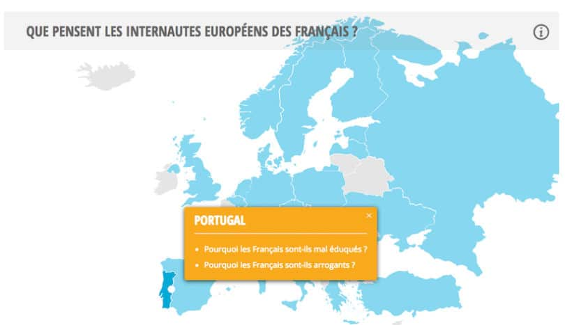 Clichés sur les français au Portugal