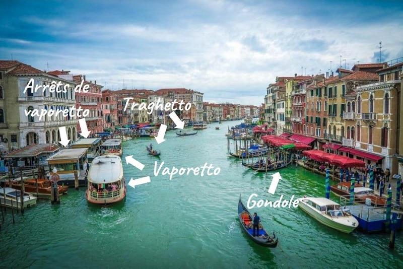Types de bateaux pour les transports à Venise