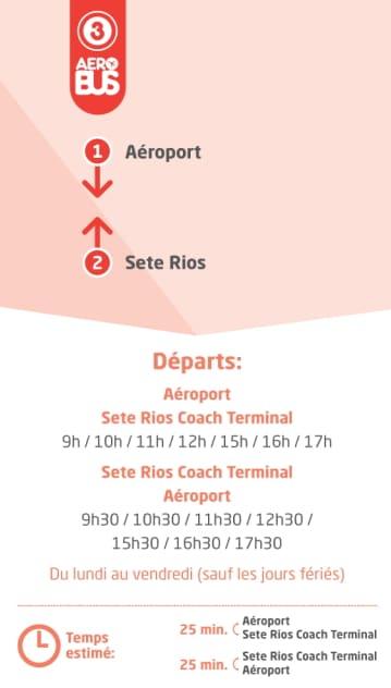 Ligne 3 de l'Aerobus, aéroport de Lisbonne