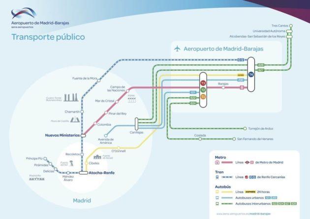 Carte et Plan des Transferts de l'aéroport de Madrid