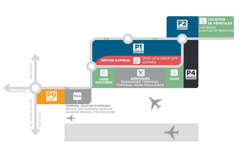 Plan des parkings de l'aéroport de Biarritz