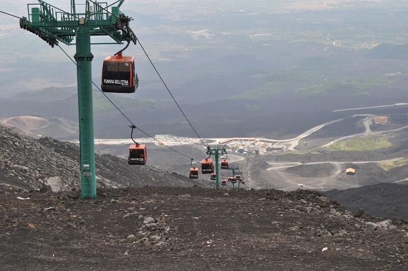 Visiter Etna, comment y accéder