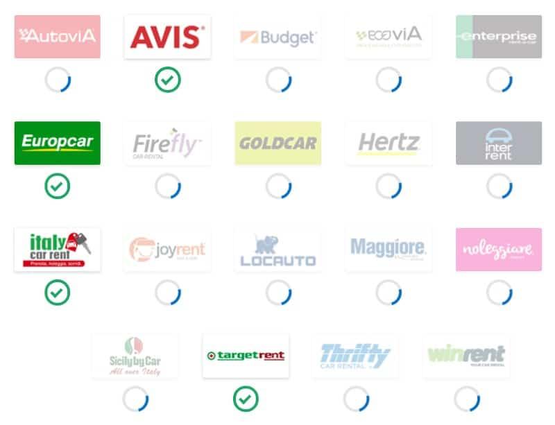 Comparatif des compagnies de location de voiture en Sicile