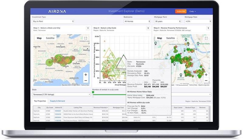 AirDNA, analyse zone d'investissement