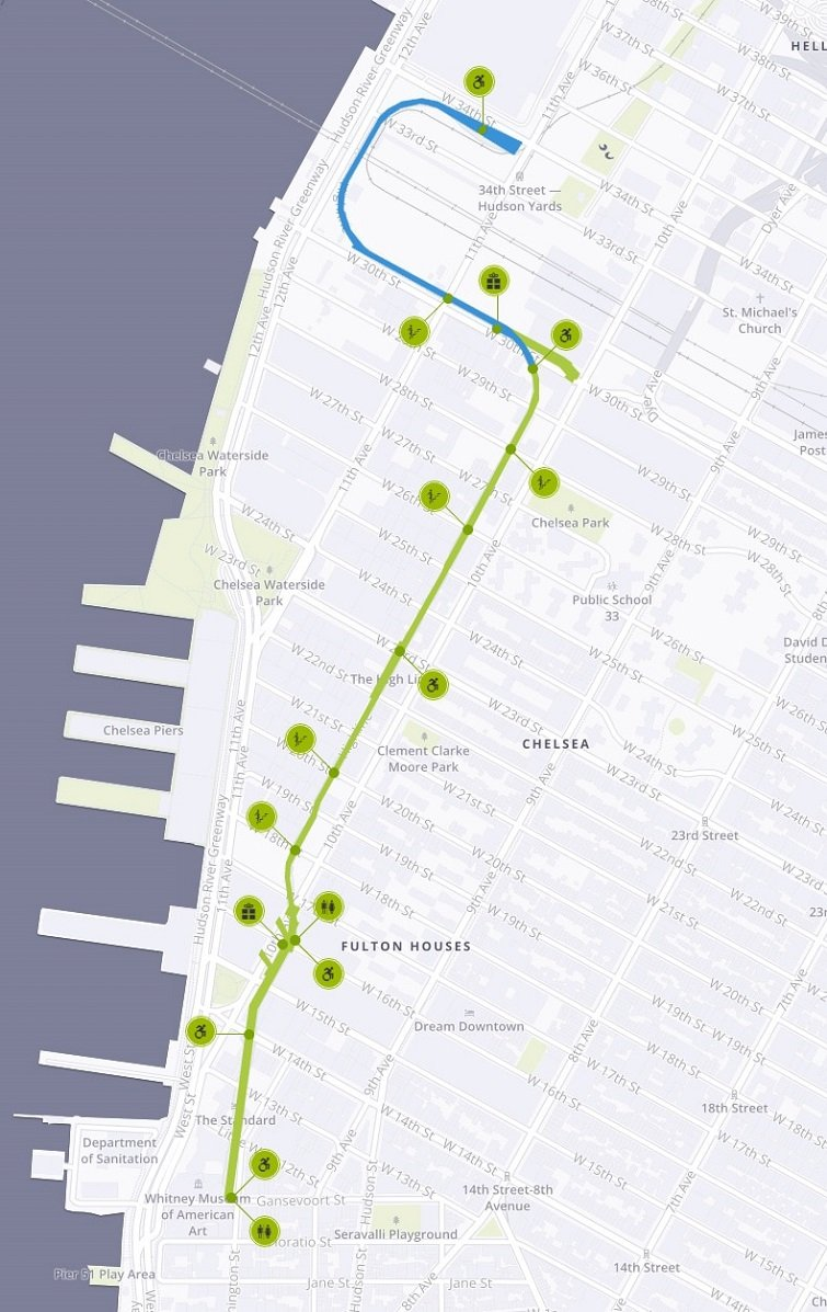 Carte, plan de la High Line à New York