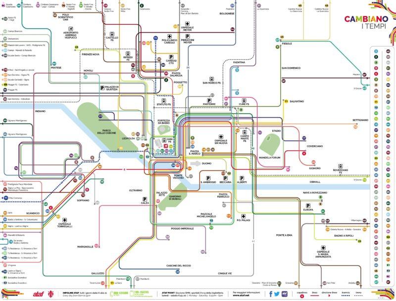 Plan des lignes de bus de Florence