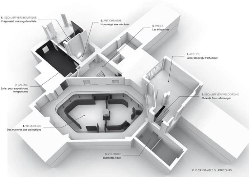 Plan visite Musée du Parfum