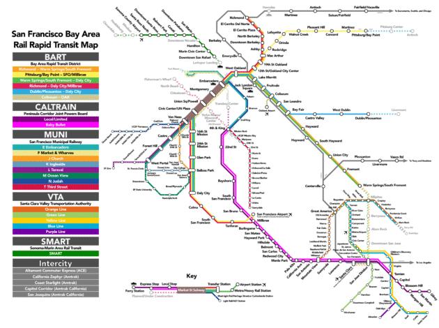 Transport San Francisco