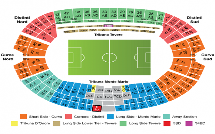 Plan du Stadio Olimpico de Rome