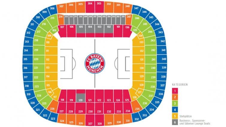 Plan de l'Allianz Arena de Munich
