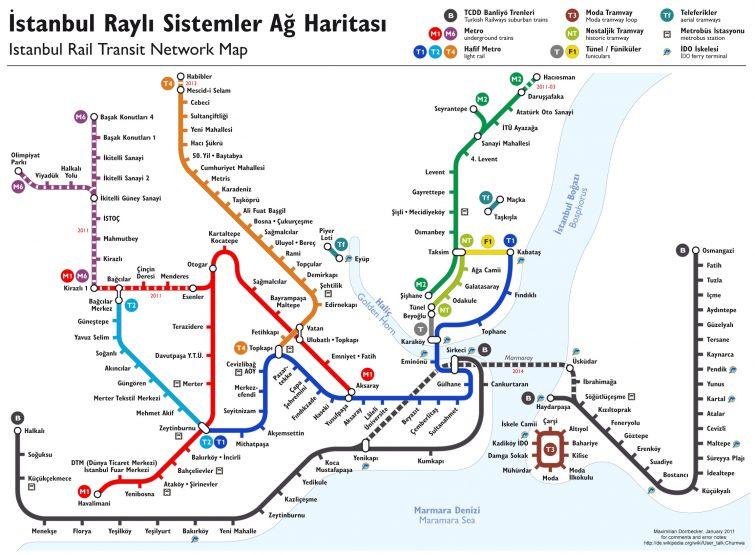 Carte des métros Istanbul